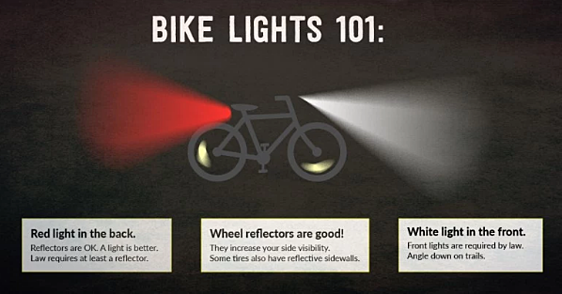 Winter Bike Lights 101.png