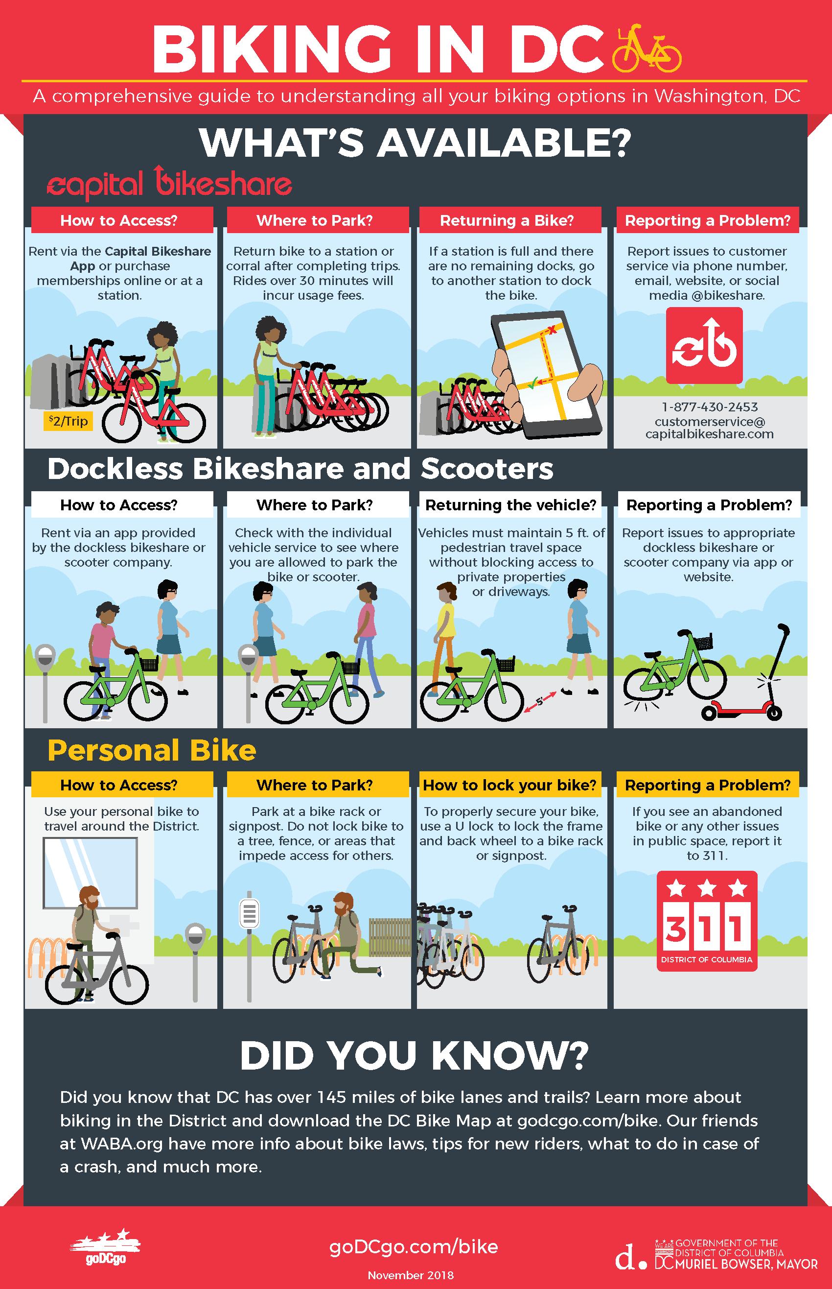 GDG_infographic_bikeshare_web_110518[1]