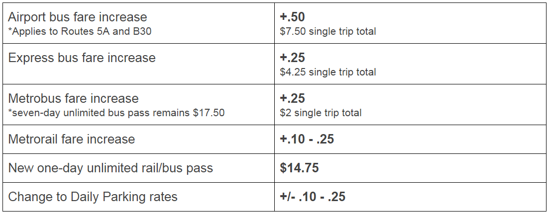 Fare-Increase_Final.png