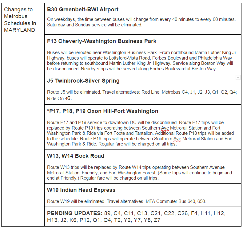 Metrobus-Changes_MD-6.25.png