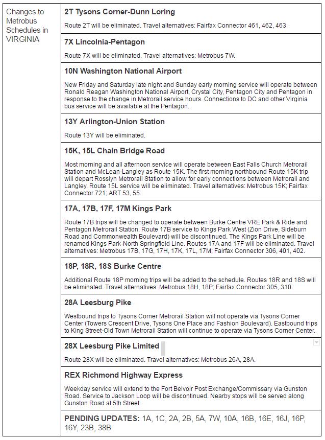 Metrobus-Changes_VA-6.25.png