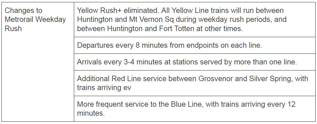Metrorail-Weekday-Rush_6.25.png