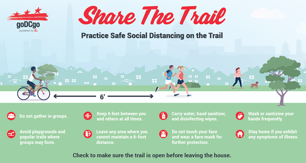 Safety First: Social Distancing on DC Trails